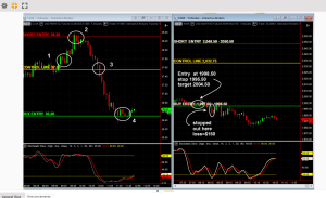 Trade room screen capture